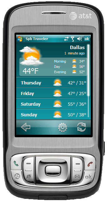Figure 7:  The Weather panel in Spb Traveler