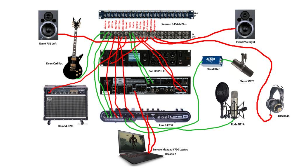 auto audio wiring diagrams