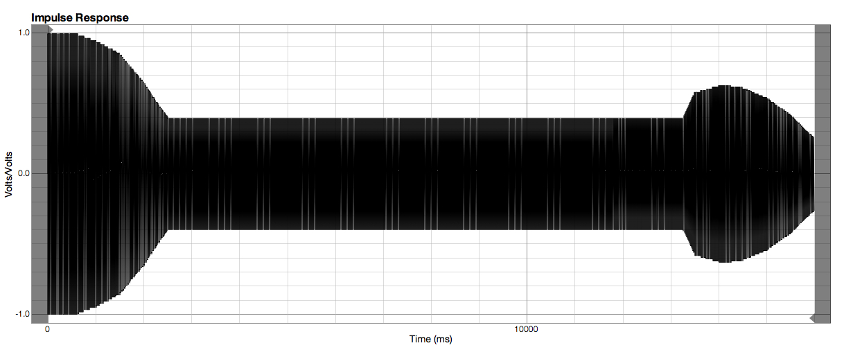 is This waveform good or bad? - Page 2 - Gearslutz Pro Audio Community