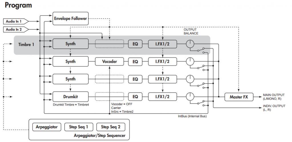wiring diagram cdi jupiter z