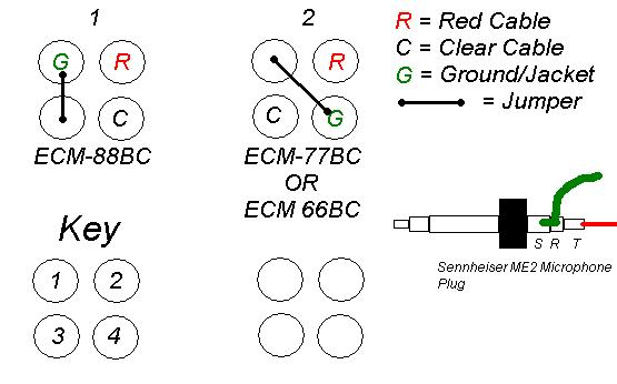 sennheiser cl2 wiring diagram