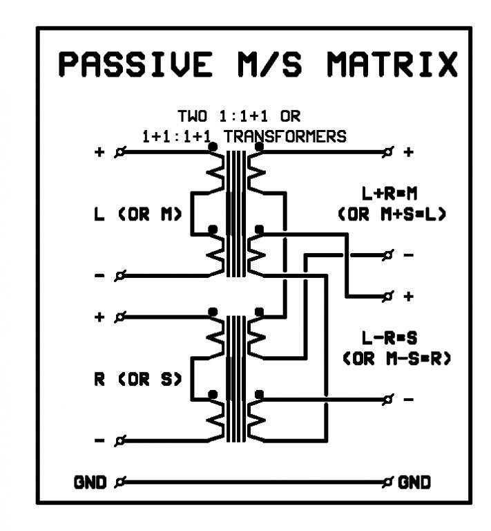 studio wiring help gearslutz pro audio community