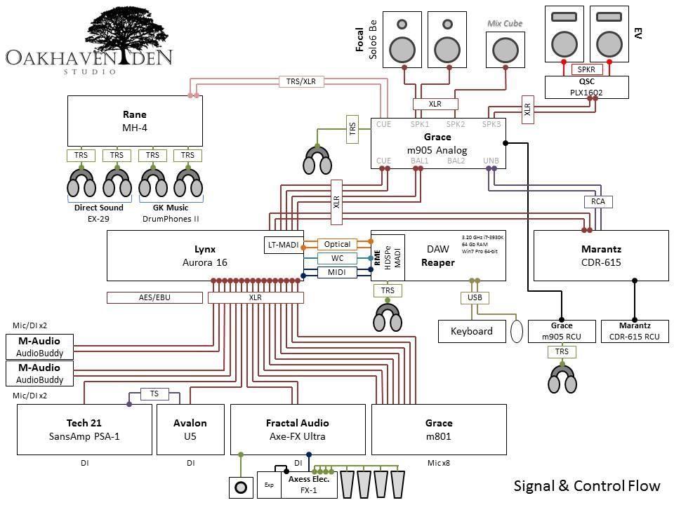 directv genie wiring diagram xbox one