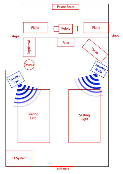 dj wiring diagram pioneer djm wiring diagram pioneer image blaupunkt