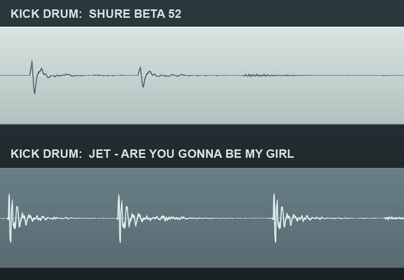 Kick Drum Waveform + example Should it look like this? - Gearslutz