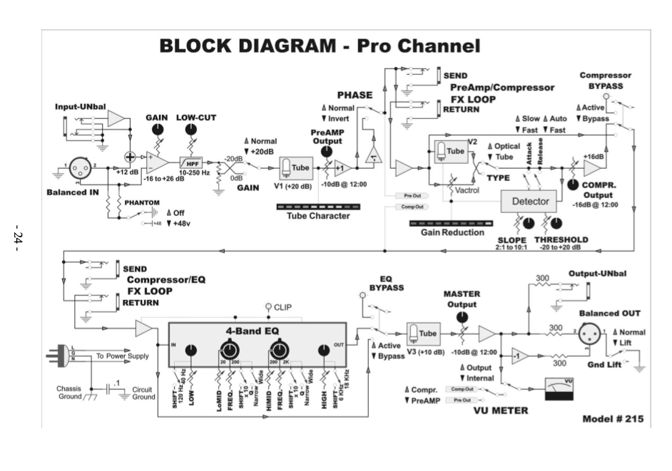 Block Diagram Mean - Auto Electrical Wiring Diagram on