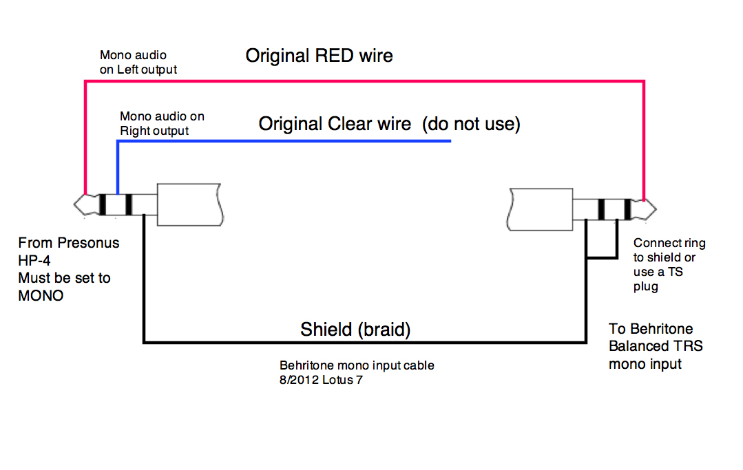 Wiring Diagram For Xlr To 1 4 Stereo Jack Wiring 4 Pole 3 5mm Cable