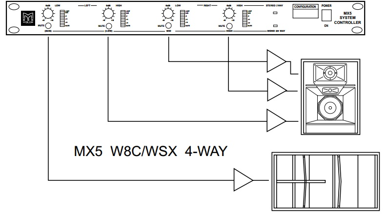 DBX CROSSOVER WIRING DIAGRAM - Auto Electrical Wiring Diagram