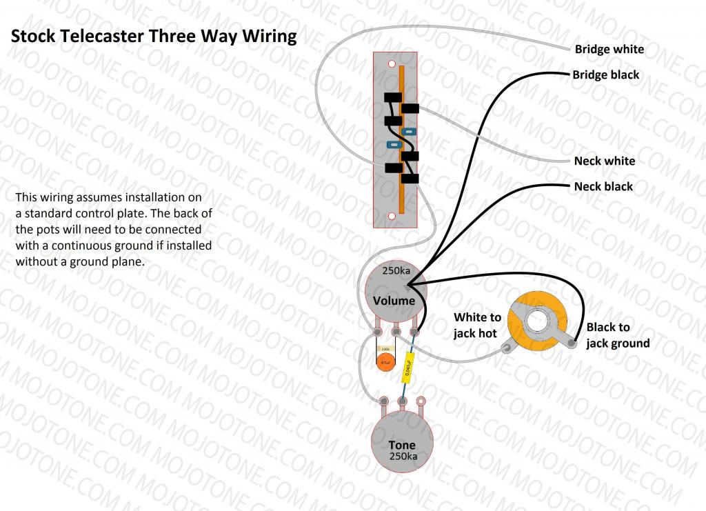 telecaster fender wire diagrams