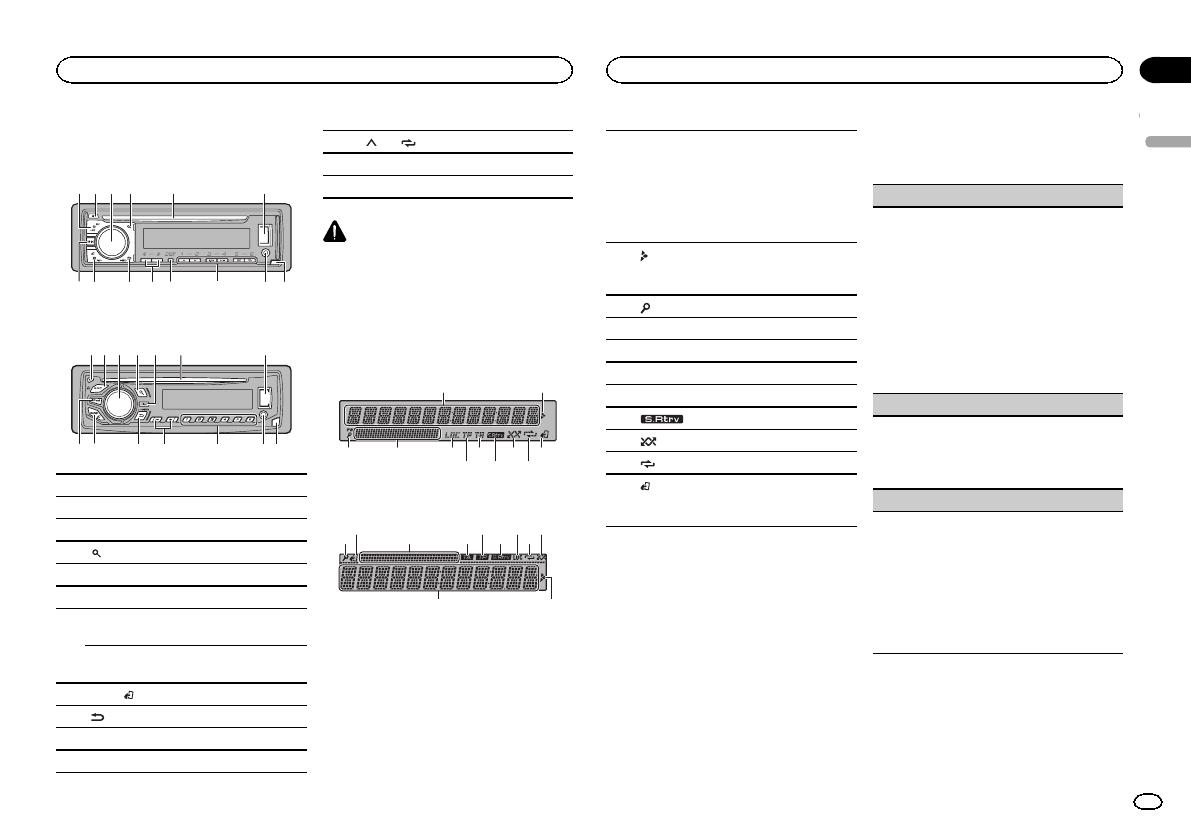 pioneer deh p5200hd wiring diagram