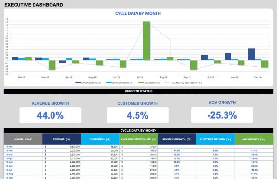 21 Best KPI Dashboard Excel Template Samples for Free Download - free excel templates