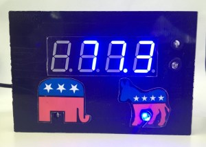 Apocalyptometer displays current polling data from FiveThirtyEight.com