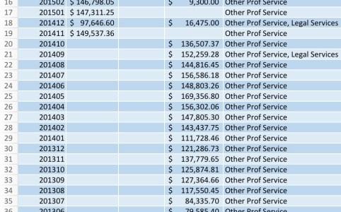 TCU Payments
