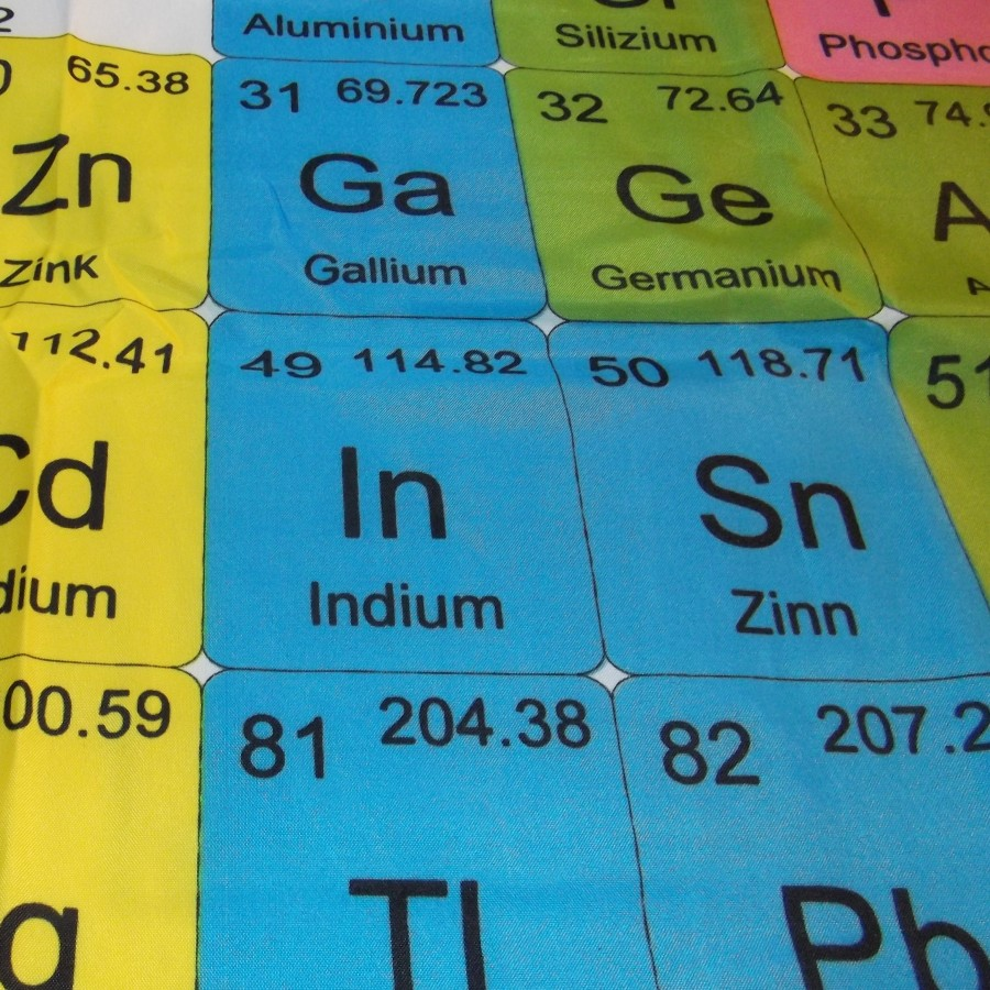 Curtains ideas periodic table shower curtain periodic table of elements shower curtain 12 hanging