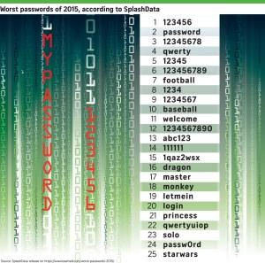 0131_Sun_password