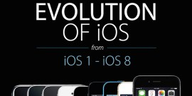 The Evolution of iOS 1 to 8 - Apple (Bandeau)