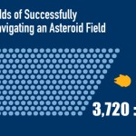 navigating-asteroid-field