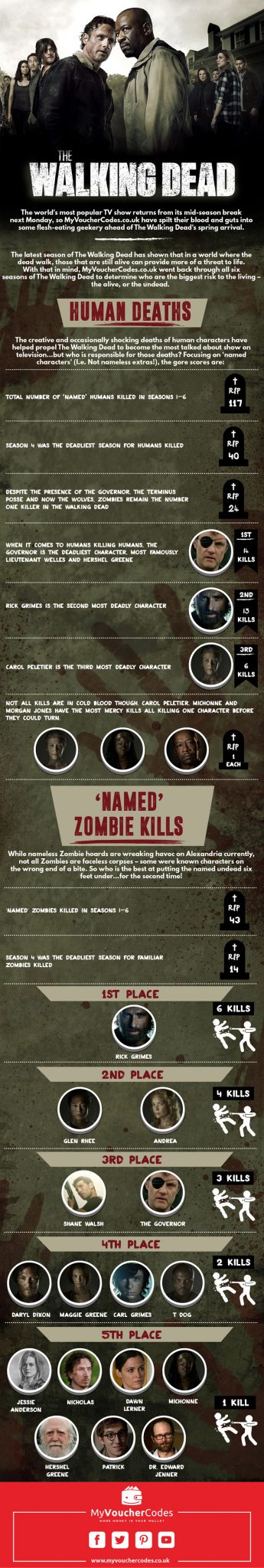 Walking-Dead-Infographic-01