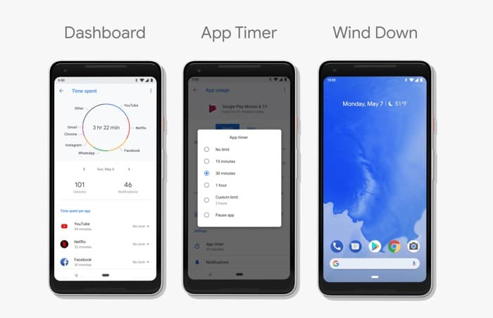 Android P Beta 3 Released By Google - Geeky Gadgets - p & l template