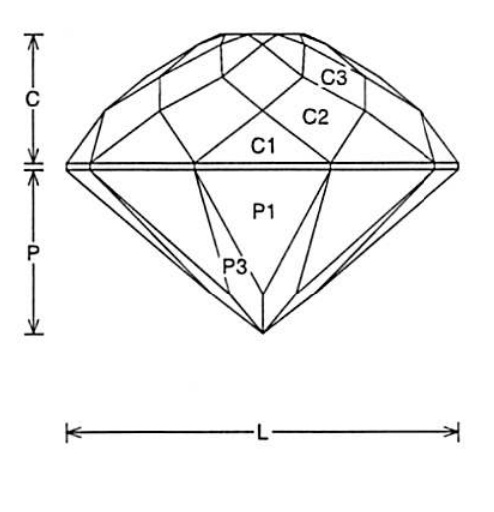 Faceting Design Diagram 72 Brilliant - Tourmaline, Achroite