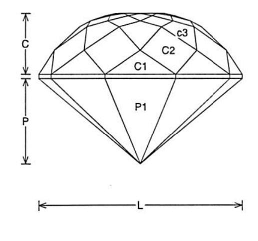 Faceting Design Diagram 9 Floating Rose - Quartz - Citrine