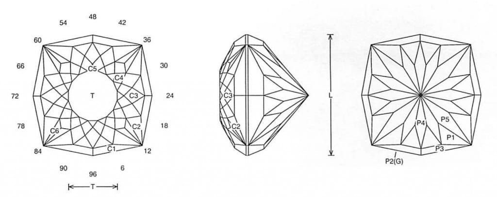 Faceting Design Diagram Crystal Mine - Quartz - Citrine, Amethyst