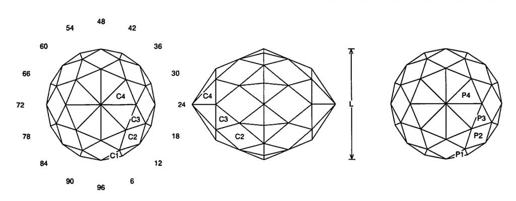 Faceting Design Diagram Long Tom - Quartz - Citrine, Amethyst