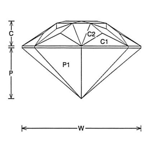 Faceting Design Diagram Parity - Quartz - Citrine, Amethyst