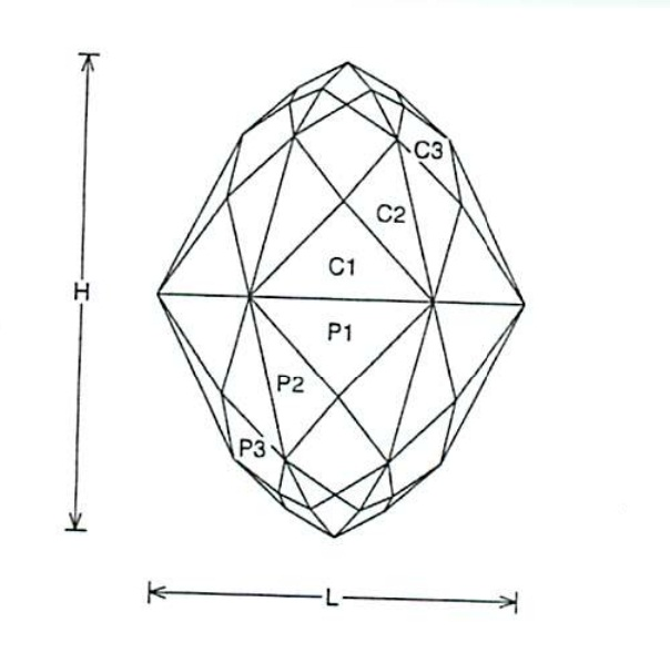 diagrams for faceting vol 1