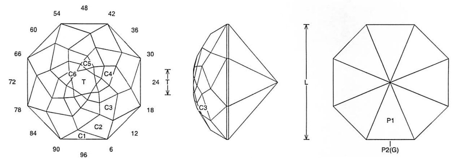 stepped pavilion gem diagrams