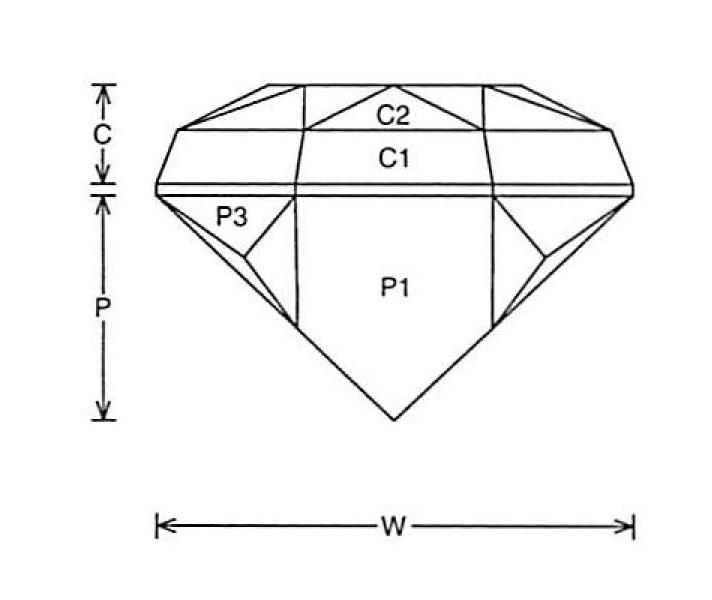 Faceting Design Diagram Shovel Head - Feldspar - Bytonite