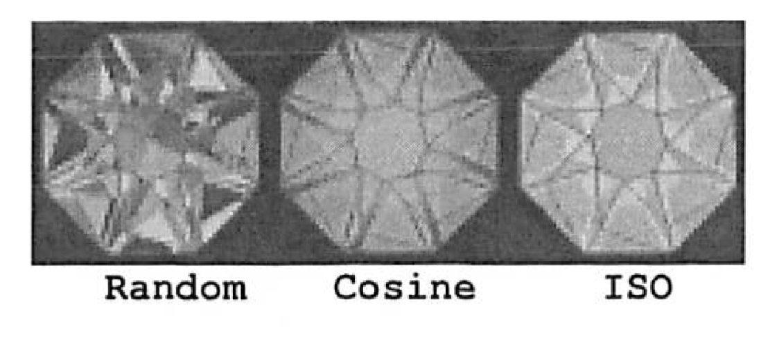 Faceting Design Diagram Spiral Sun - Quartz - Citrine, Amethyst