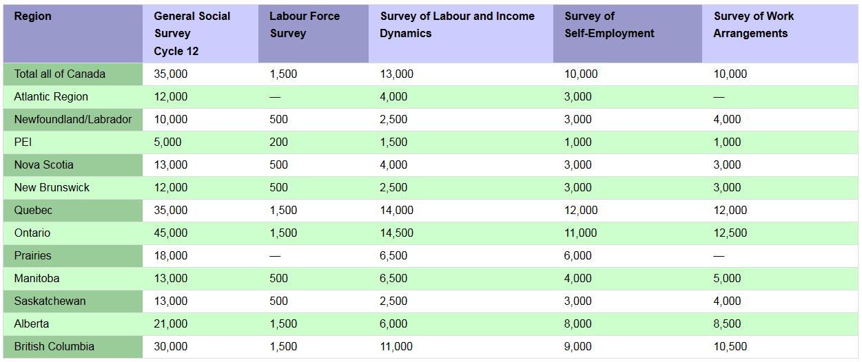 statistics tutorial \u2013 gender  work database