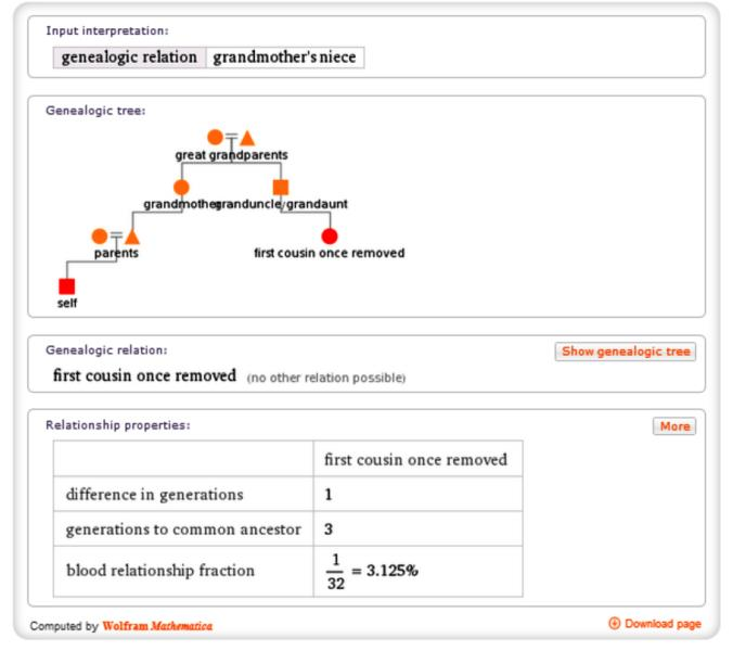FREE DOWNLOAD Guide to Wolfram Alpha for Genealogy and Family - family relation tree