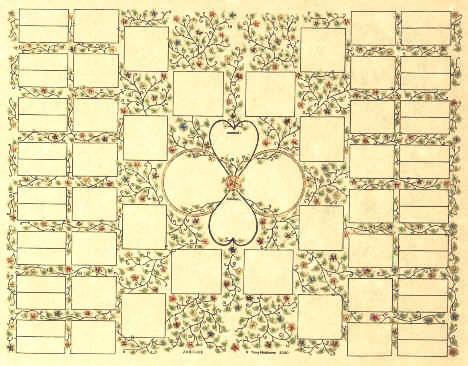 Charts  Forms \u2013 GenealogyBlog