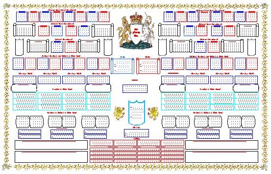 Daisy De Melker Museum History Docket project Pinterest - 3 gen family tree template