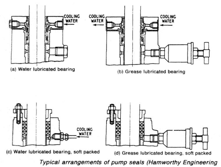 self priming pump schematic