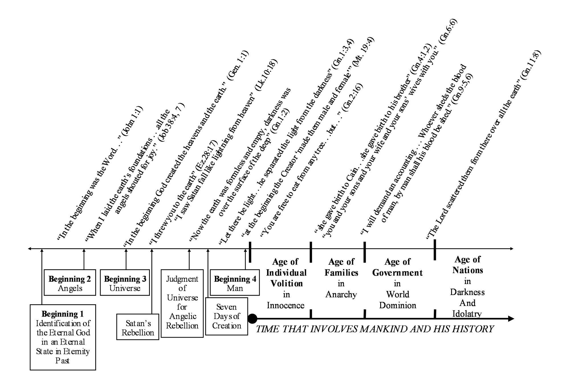 5 ohm telegraph wiring diagram