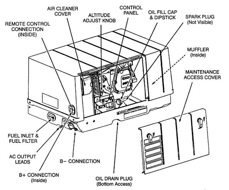 wiring diagram onan generator remote start wiring diagram onan 4000