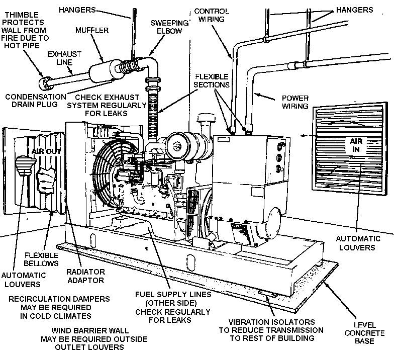 Onan 4kw Generator Wiring Diagram Electrical Circuit Electrical