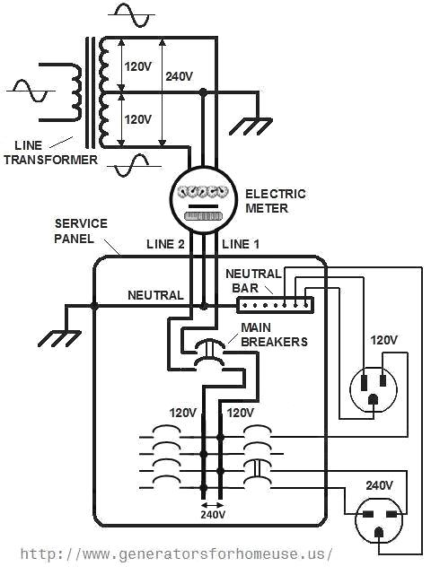 typical house electrical wiring schematics