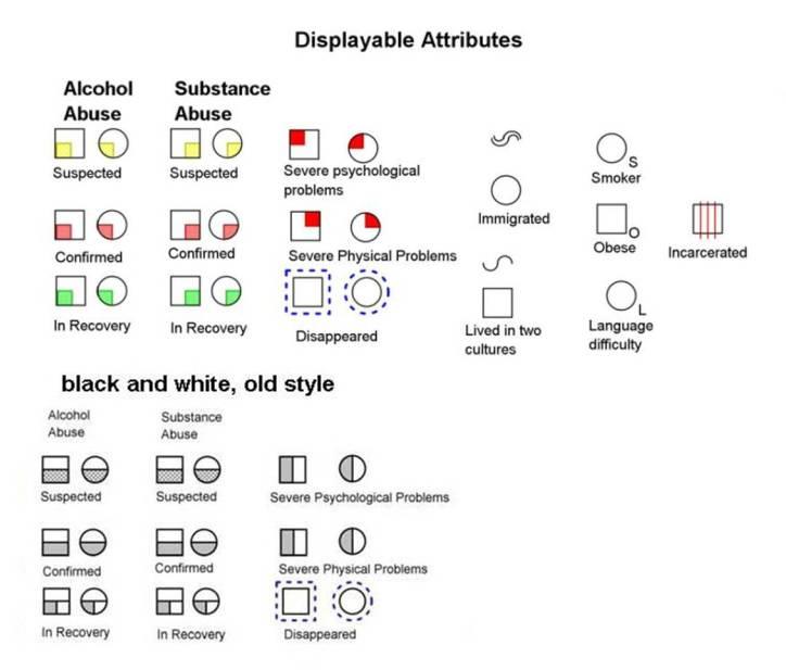 examples of genograms