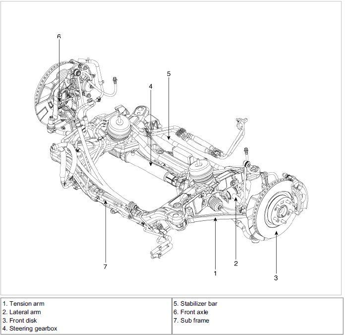 hyundai genesis 2011 motor diagram