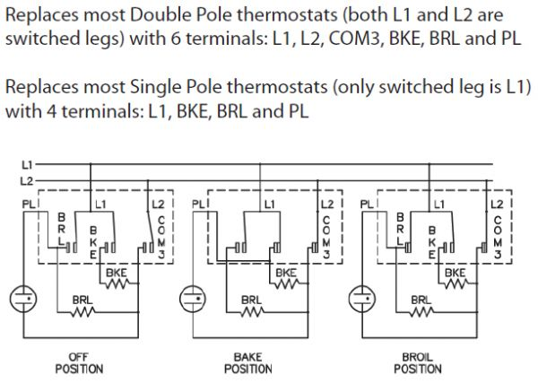 Oven Thermostat Wiring Diagram Download Wiring Diagram