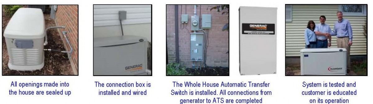 Generac 22kW with Wi-Fi and 200A SE ATS w/load shed (aluminum
