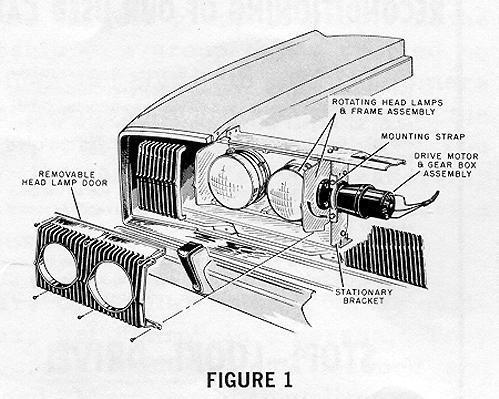 1966 Dodge Charger Headlight Wiring Diagram - Wwwcaseistore \u2022