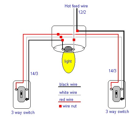 Wiring 3 Way 12v Toggle Switch Electronic Schematics collections