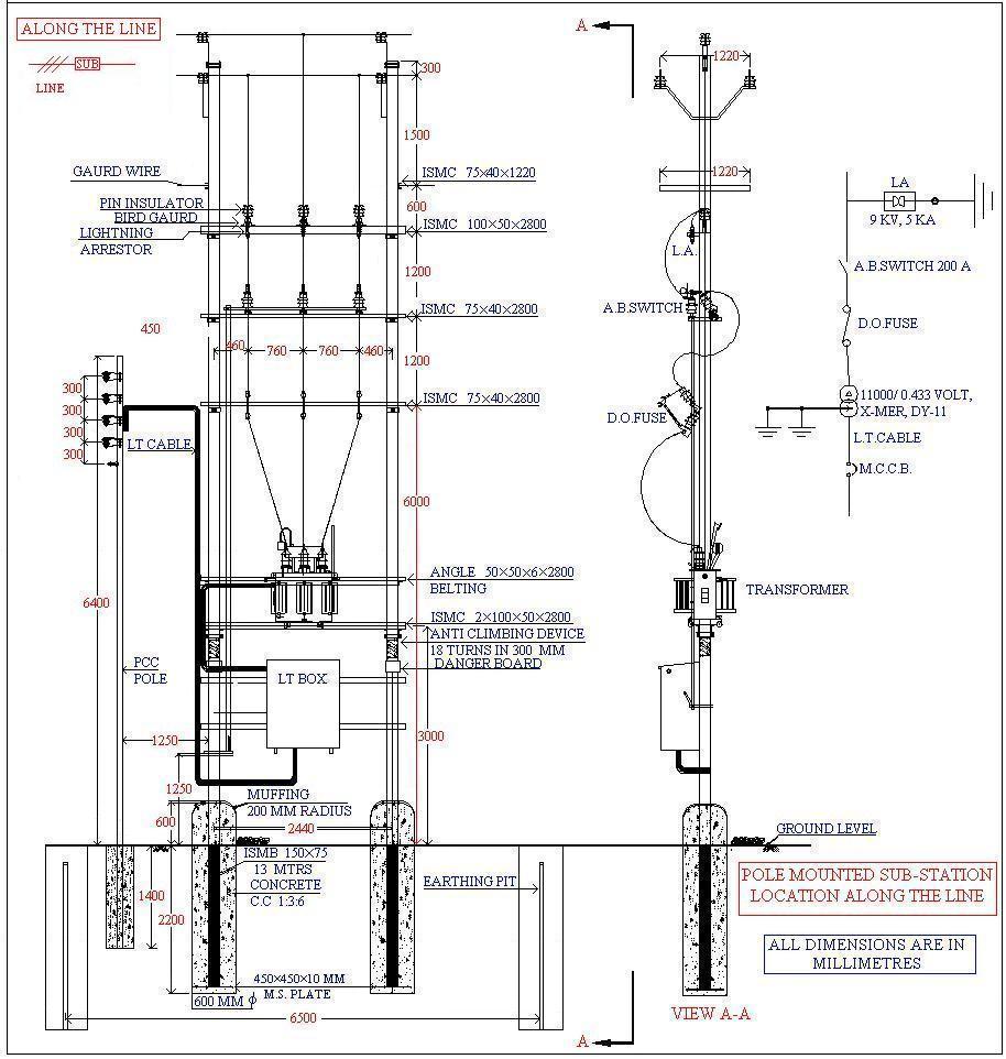 480 motor wiring diagram