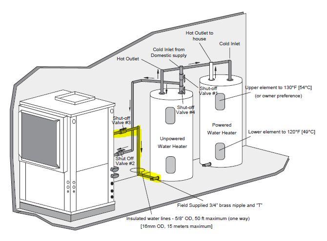 Geothermal Piping Diagrams Online Wiring Diagram