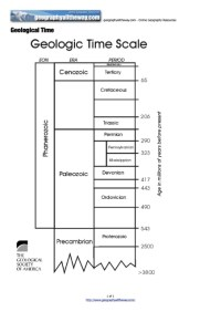 Geological Time Scale Activity Related Keywords ...
